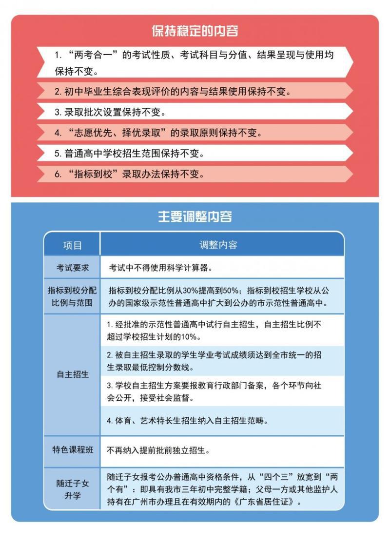 金羊网讯 记者蒋隽报道634.png