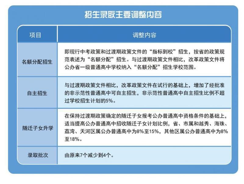 金羊网讯 记者蒋隽报道1668.png