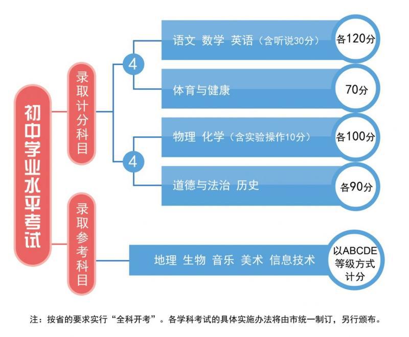 金羊网讯 记者蒋隽报道1380.png