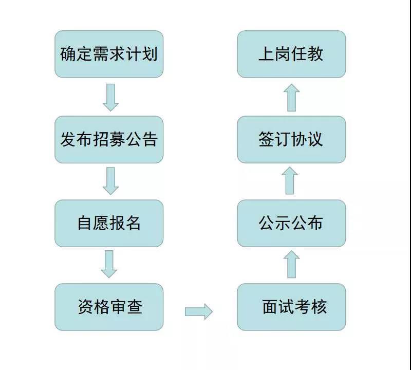 """广东开启""""银龄计划"""""""